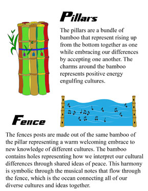 Mikoshi-Pillars-&-Fence-Final