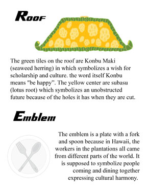 Mikoshi-Roof-&-Emblem-Final